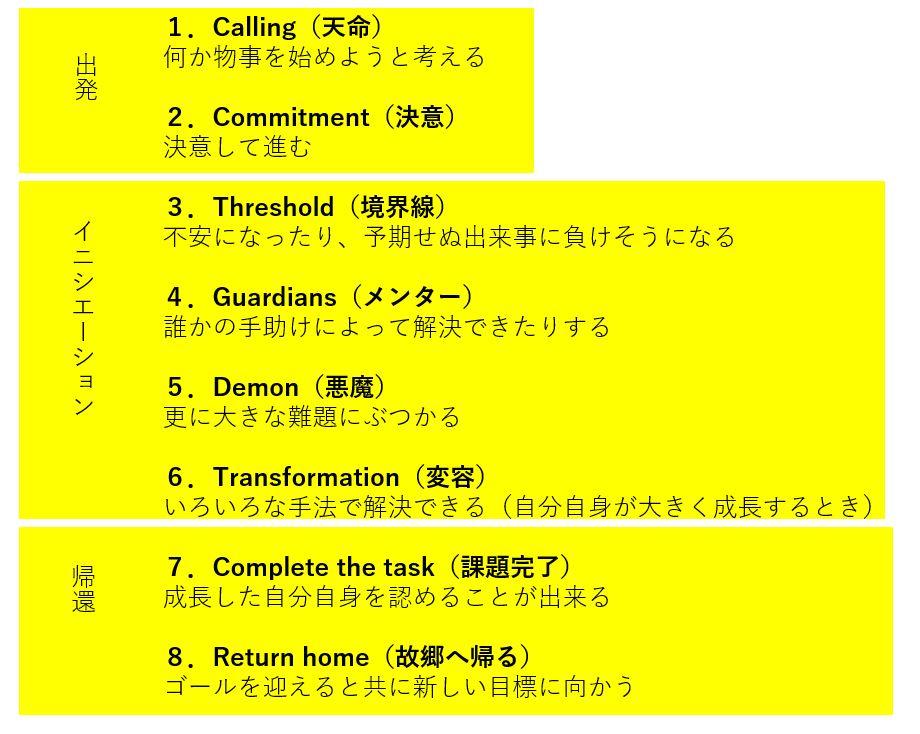 monogataru5